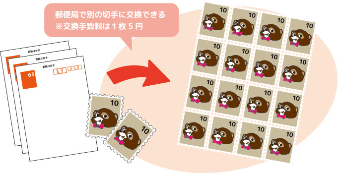 郵便局で別の切手に交換できる※交換手数料1枚5円